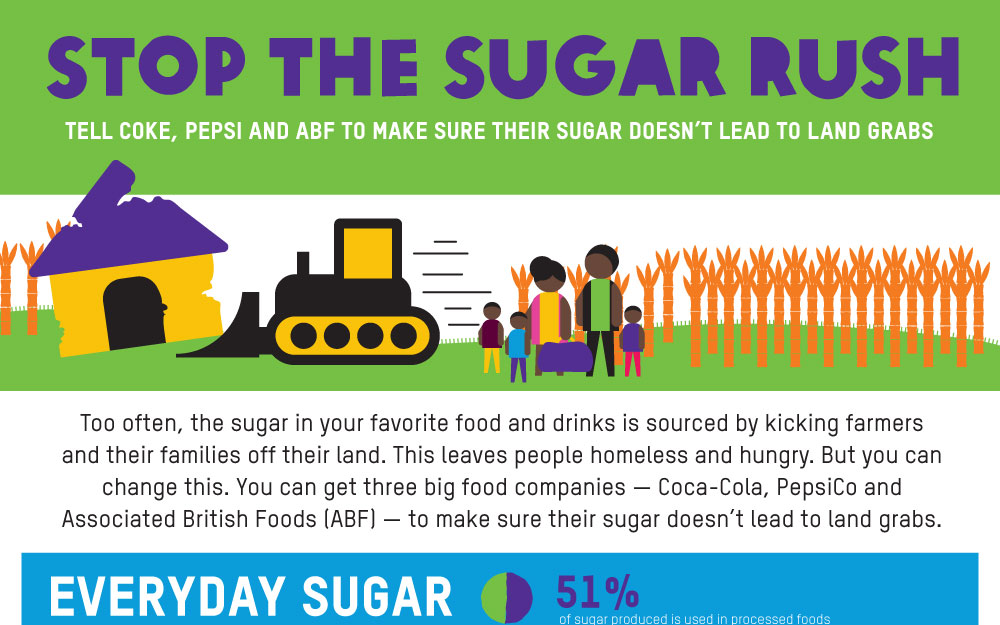Oxfam-BehindtheBrands-land-and-sugar-infographic-8x5