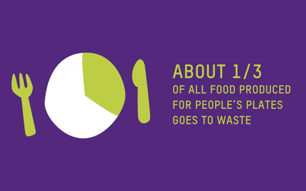 """Source: """"The Food Transformation,"""" 2012. http://www.oxfamamerica.org/explore/research-publications/the-food-transformation/"""