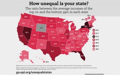 Image: Economic Policy Institute
