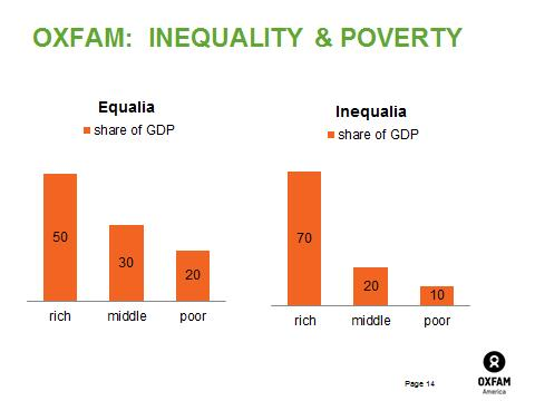inequality blog 1