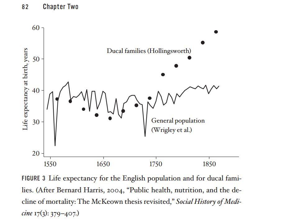 Source:  http://press.princeton.edu/chapters/s10054.pdf