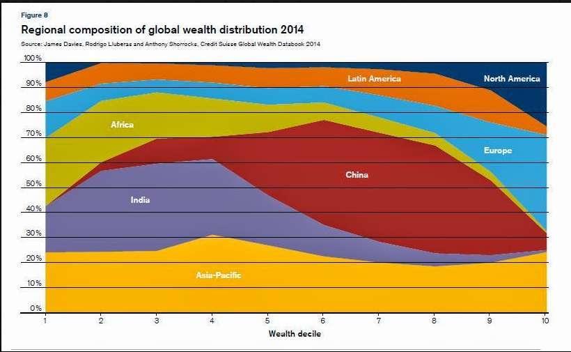 globalwealth-graph