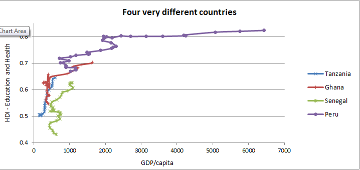 four-very-different-countries