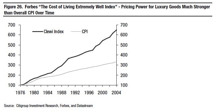 cost of living extremely well index